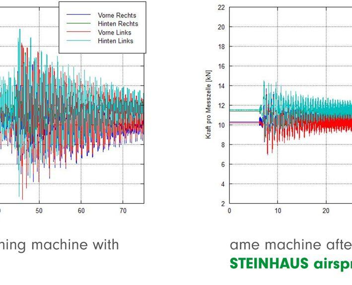 <br /> <b>Notice</b>:  Undefined variable: alt in <b>/html/steinhaus-gmbh.de/wp-content/themes/steinhaus-gmbh/temp-weiterer-inhalt.php</b> on line <b>71</b><br />
